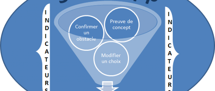 Concept utilise cohérence besoin
